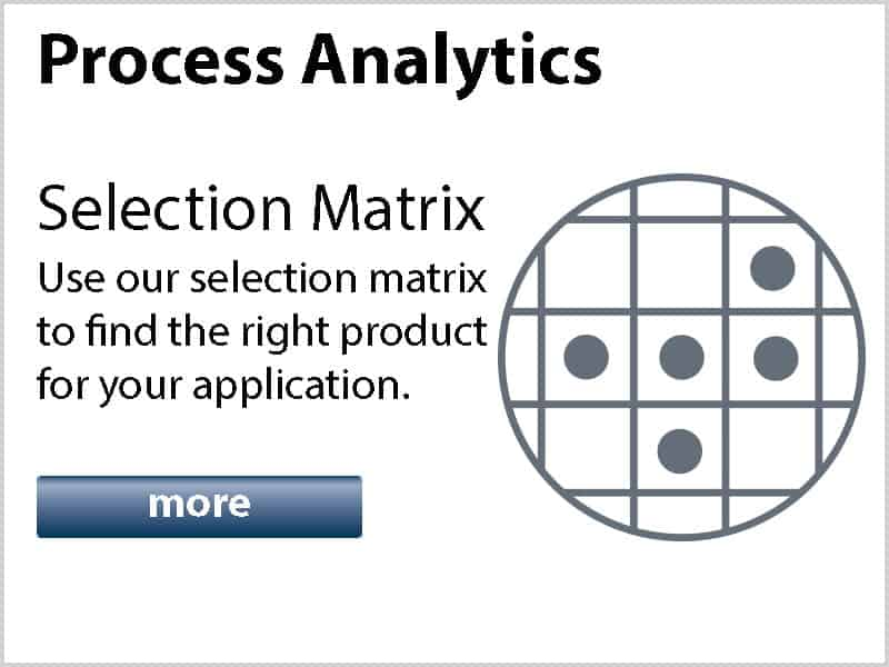 Process Analytics Selection Matrix logo