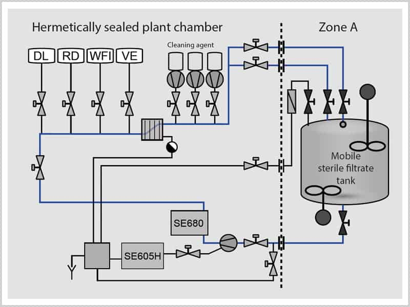 hermetically sealed plant chamber