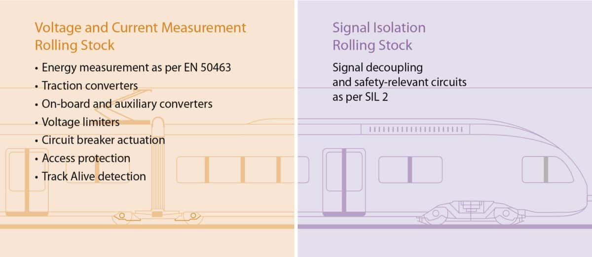 rolling stock expertise graphic