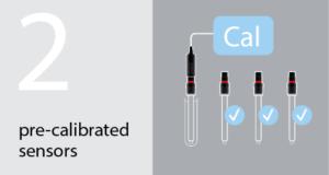 Memosens Advantage pre-calibrated sensors