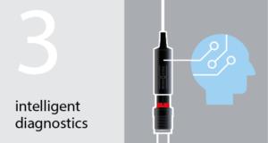 Memosens Advantage for intelligent diagnostics and predictive maintenance