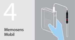 Memosens Vorteil mobile Transmitter